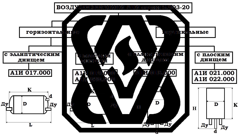 Классификация воздухосборников А1И